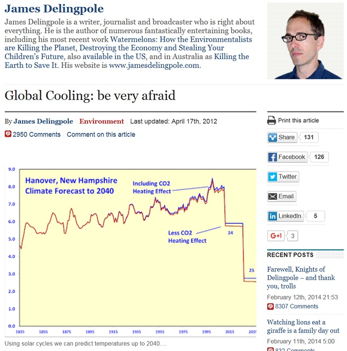 "James Delingpole qualifies as another ""Wing-Nut"""