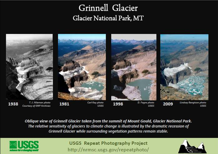 Repeat photography documents the melting of Grinnell Glacier.