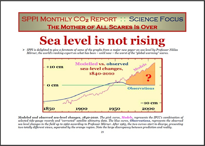 Monckton's claim that sea level is rising.