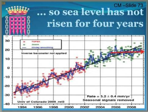 MMonckton's claim that sea levels are no longer rising.