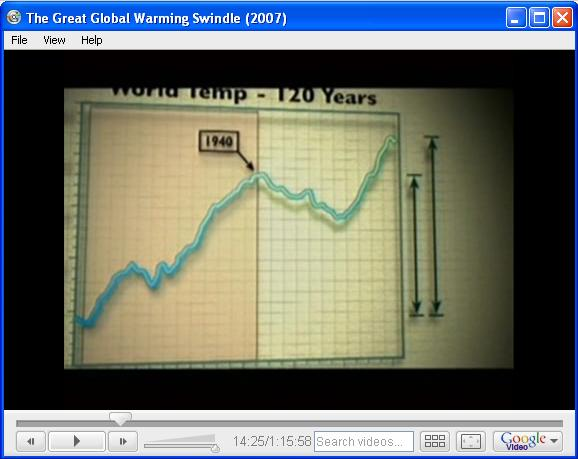 "The fraudulent, partial temperature record from ""Swindle"""
