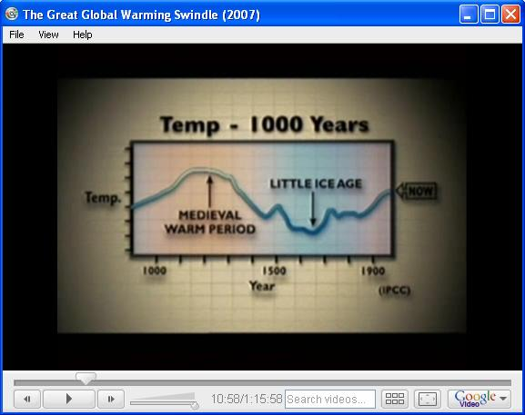 The Swindle's version of temperature records over the last